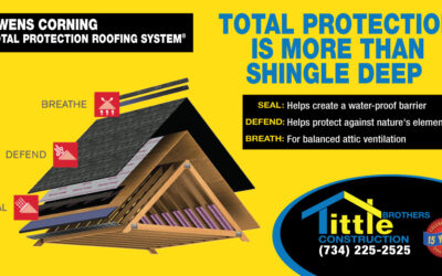Total Protection New Roof System